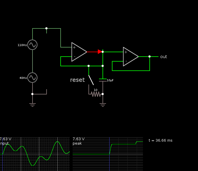 circuit simulator screenshot showing simple peak detection circuit